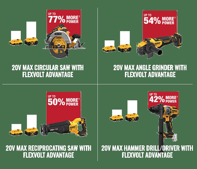 FlexVolt Advantage Visual