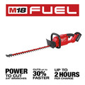 Milwaukee 2726-20 M18 FUEL 24 in. Dual Action Hedge Trimmer (Tool Only) image number 2