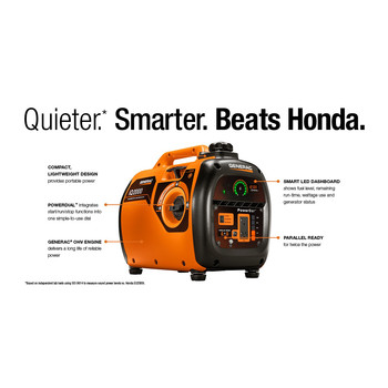 Factory Reconditioned Generac 6866R iQ2000 Inverter Portable Generator image number 9