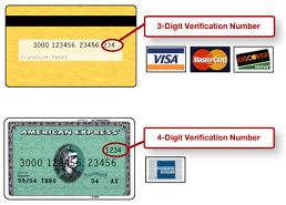 Credit Card Verification Code