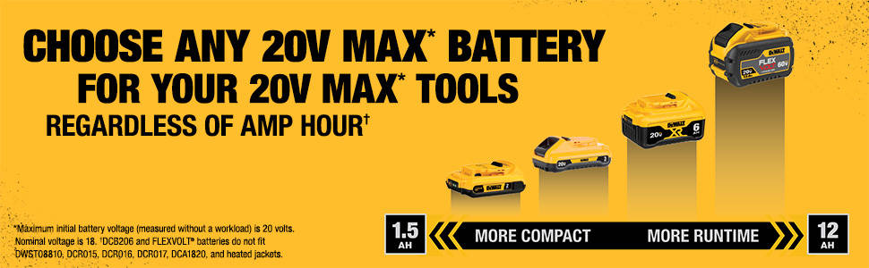 Choose Any 20V Max Battery For Your 20V Max Tools Regardless Of AMP Hour